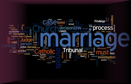 marriage (word cloud of related terminology)